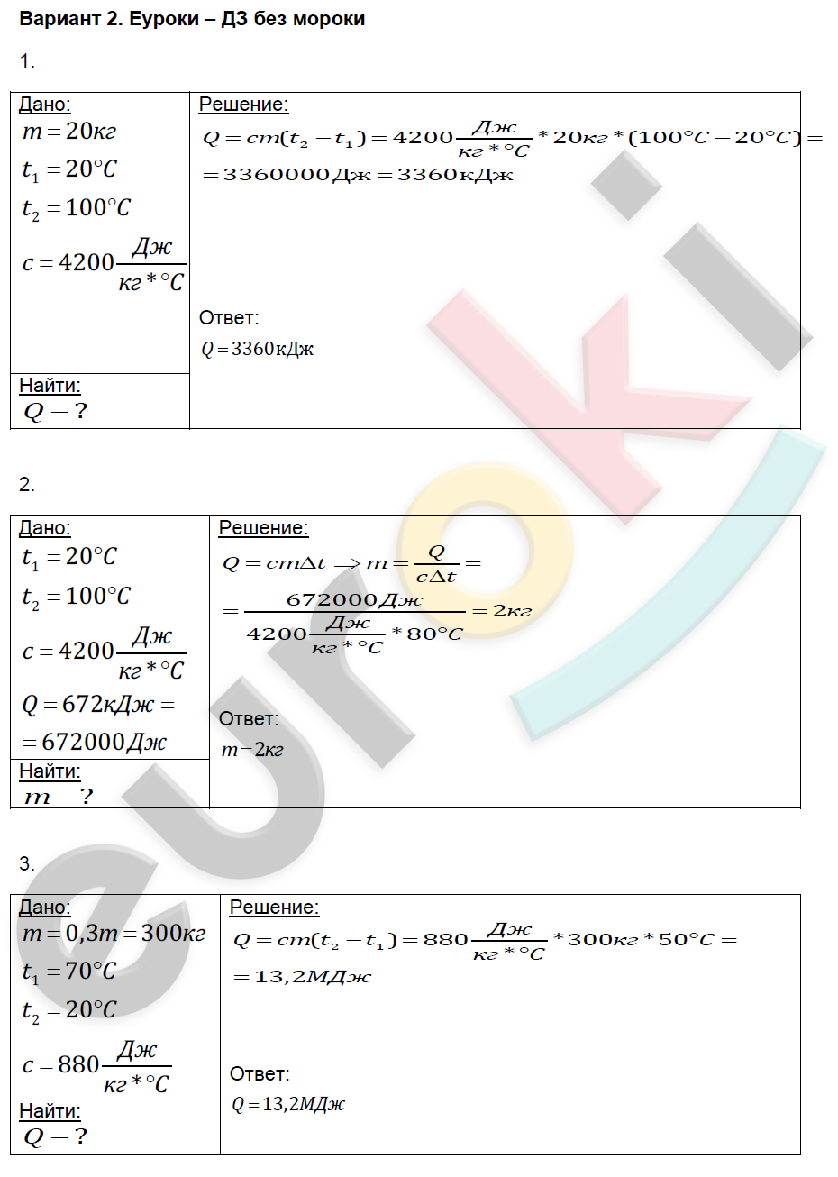 ГДЗ по физике 8 класс контрольные и самостоятельные работы Громцева Самостоятельные работы, СР-6. Количество теплоты. Удельная теплоемкость. Расчет количества теплоты. Задание: Вариант 2
