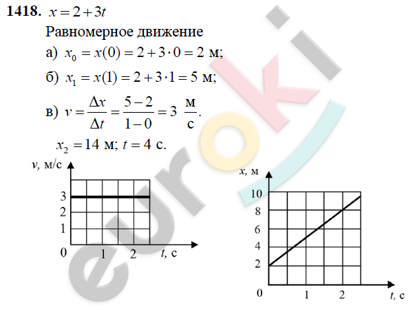 ГДЗ по физике 9 класс Перышкин (сборник задач). Задание: 1418