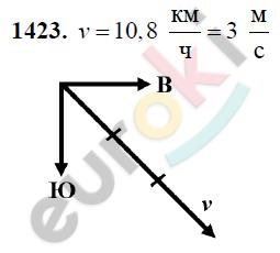 ГДЗ по физике 9 класс Перышкин (сборник задач). Задание: 1423
