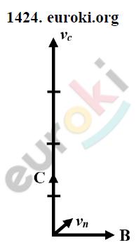 ГДЗ по физике 9 класс Перышкин (сборник задач). Задание: 1424