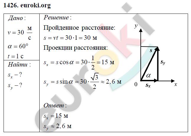 ГДЗ по физике 9 класс Перышкин (сборник задач). Задание: 1426