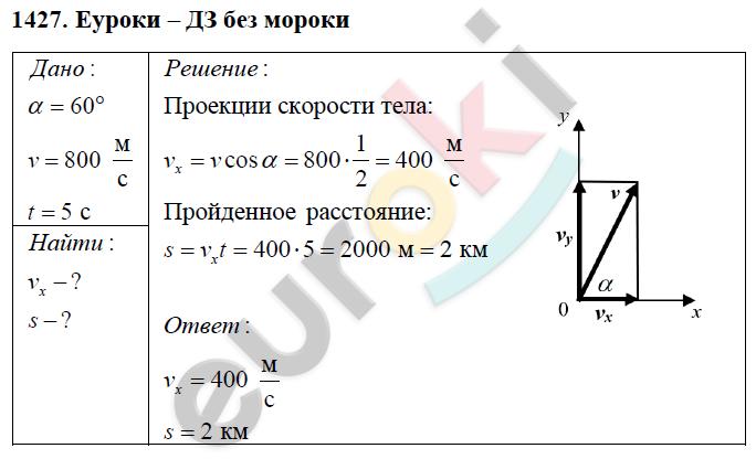 ГДЗ по физике 9 класс Перышкин (сборник задач). Задание: 1427