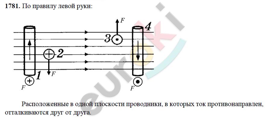 ГДЗ по физике 9 класс Перышкин (сборник задач). Задание: 1781