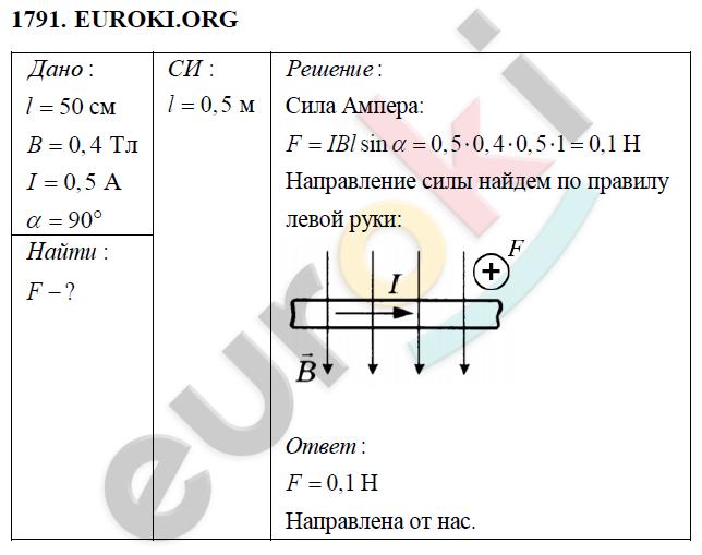 ГДЗ по физике 9 класс Перышкин (сборник задач). Задание: 1791