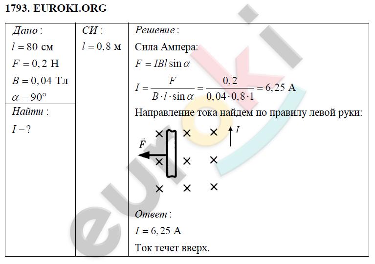 ГДЗ по физике 9 класс Перышкин (сборник задач). Задание: 1793