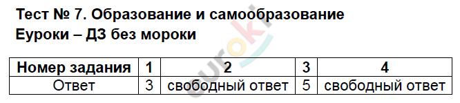 ГДЗ по обществознанию 5 класс тесты Лебедева. Задание: Тест 7. Образование и самообразование