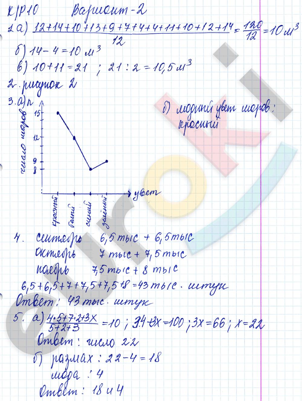 ГДЗ по алгебре 8 класс контрольные работы Дудницын, Кронгауз КР-10. Элементы статистики. Задание: Вариант 2