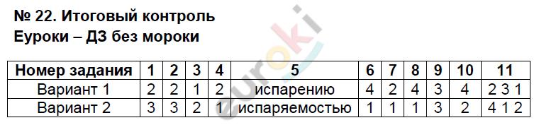 ГДЗ по географии 8 класс тесты Пятунин Итоговый контроль. Задание: №22. Итоговый контроль