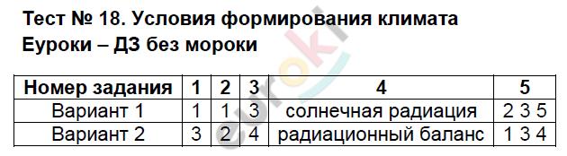 ГДЗ по географии 8 класс тесты Пятунин Тесты. Задание: Тест 18