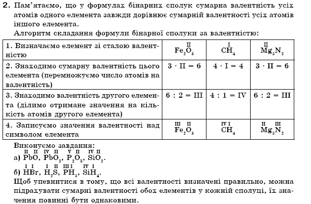 ГДЗ по химии 7 класс Н.М. Буринська Розділ І. Найважливіші хімічні поняття, § 8. Задание: 2