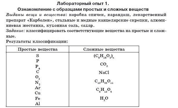 ГДЗ по химии 7 класс Г. Лашевская (для русских школ) § 11. Разнообразие веществ. Простые и сложные вещества. Металлы и неметаллы. Задание: Лабораторный опыт 1