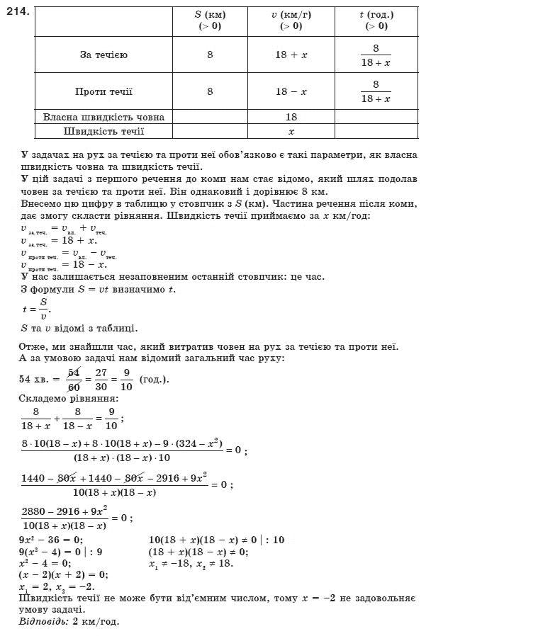 ГДЗ по алгебре 8 класс Мерзляк А., Полонський В., Якiр М.. Задание: 214